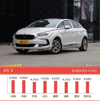 欧系两厢车型中,DS 4S综合评分最高