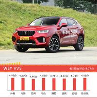 想买11-15万SUV车型,看看口碑排行榜再决定吧!
