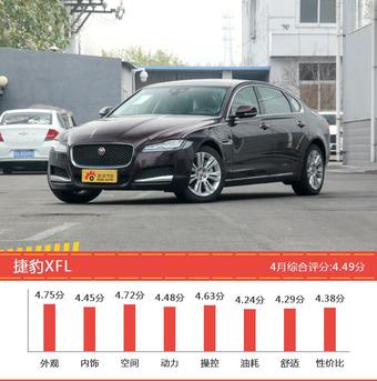欧系三厢车型车主综合评分排行榜,沃尔沃S60L新能源登顶!