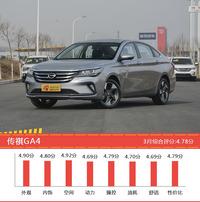 5-8万三厢车型中,传祺GA4综合评分最高