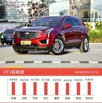 美系SUV车型车主综合评分排行榜,XT5新能源登顶!