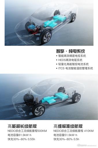 印象汽车:几何A 自主新能源与特斯拉终极较量