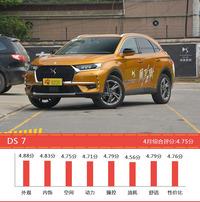 25-35万SUV车型车主综合评分排行榜,DS 7登顶!