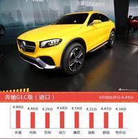 3月奔驰车型口碑排行榜-奔驰GLC级(进口)SUV综合评分第一